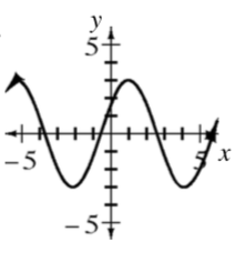 Repeating wave curve, first visible approximate, high & low points: (negative 5, comma 3) & (negative 2, comma negative 3), continuing in that pattern, just past 5.