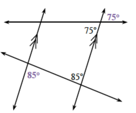 Two vertical parallel lines cut by two transversal lines. The angles about the point of intersection of the top transversal & the right parallel line is the interior left angle, 75 degrees & the exterior right, 75 degrees. The angle about the point of intersection of the bottom transversal and the right parallel line is the interior left angle, 85 degrees.  The angle about the point of intersection of the bottom transversal and the left parallel line is the exterior right angle, 85 degrees.