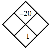 Diamond Problem. Left blank, Right blank, Top negative 20,  Bottom negative 1