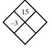 Diamond Problem. Left negative 3, Right blank, Top 15,  Bottom blank