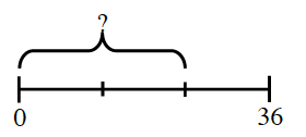 A line segment, from 0 to 36, divided into 3 sections, with a bracket including the right 2 sections, labeled with a question mark.