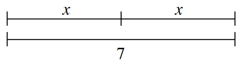 2 equal length line segments: Top, 2 equal sections labeled, x. Bottom, undivided, labeled 7.
