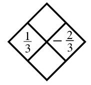 Diamond Problem. Left 1 third, Right negative 2 third, Top blank,  Bottom blank