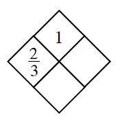 Diamond Problem. Left 2 divided by 3, Right blank, Top 1, Bottom blank
