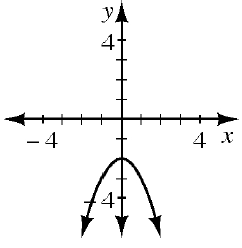 A downward parabola with a vertex at (0, comma negative 2).