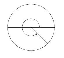 Unit circle, point in fourth quadrant, about half way from negative y axis, segment from center to point, curved counter clockwise arrow from positive x axis, to the segment.