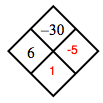 Diamond Problem. Left 6, Right negative 5, Top negative 30,  Bottom 1