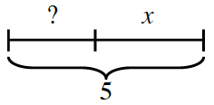 Line segment, labeled 5,  with 2 unequal sections, left section labeled, question mark, right section labeled, x.