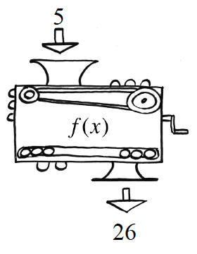 Fourth Function Machine: Input: 5, Rule: f of x. Output: 26.
