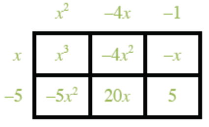partial answer square
