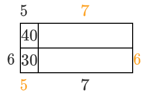 Additions to the generic rectangle as follows:  Top edge right is 7. Right edge bottom is 6. Bottom edge left is 5.