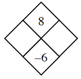 Diamond Problem. Left blank,  Right blank,  Top 8,  Bottom negative 6