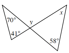 Two triangles connected at a single vertex by extending two sides of the first and enclosing the second by a line segment. The triangle at the left has angles 70 degrees and 41 degrees. The triangle at the right has 58 degrees and x degrees. The third angle for each triangle is opposite angles that are in common between them. Angle, y, is supplement of the unknown angle for either triangle.