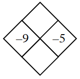 Diamond Problem. Left negative 9, Right negative 5,  Top blank,  Bottom blank