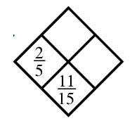 Diamond Problem. Left 2 fifths, Right blank, Top blank,  Bottom 11 divided by 15