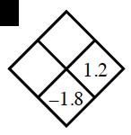4-19a Diamond Problem