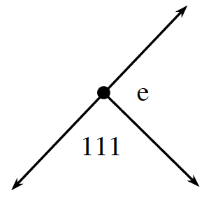 Two adjacent angles together form a line. The angles are, 111, and, E.