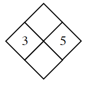 Diamond Problem. Left 3, Right 5, Top blank,  Bottom blank