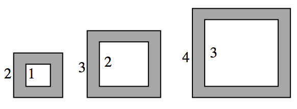 Pattern of nested squares.