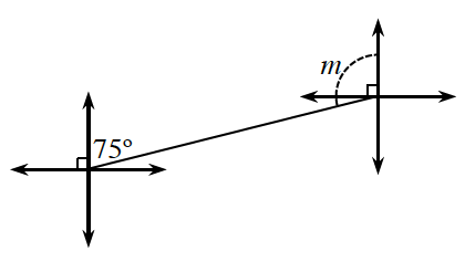 2 sets of coordinate axes, one right & up from the other, origins connected with a segment, angle between, front positive y axis & the segment, labeled 75 degrees, angle between, back positive y axis, & the segment, labeled, m.
