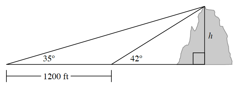 Right triangle, vertical leg on right, labeled, h, horizontal leg, divided into 2 parts, left part labeled, 1200 feet, segment connecting point dividing horizontal leg, to vertex opposite horizontal leg, creates 2 triangles, obtuse triangle on left, with left bottom angle labeled 35 degrees, smaller right triangle, on right, with left bottom angle labeled 42 degrees.