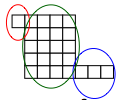 The single unit tile is circled in red. The middle 4 by 5 rectangle is labeled in green. The 3 unit tiles on the bottom right is circled in blue.