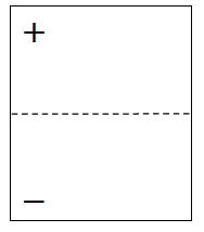 A blank expression mat with a positive region at the top and a negative region at the bottom.