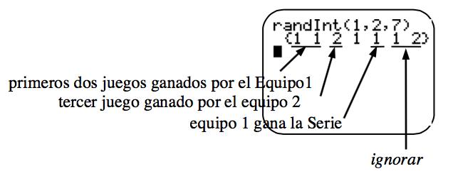 Captura de pantalla de 2 filas, en la TI-84: arriba: r, a, n, d, I, n, t, abre paréntesis, 1 coma 2 coma 7, cierra paréntesis. Abajo: llave izquierda, 1 y 1, ambos subrayados y rotulados primeros 2 juegos ganados por el Equipo 1; 2 rotulado tercer juego ganado por el equipo 2; 1; 1 rotulado el equipo 1 gana la Serie; 1 y 2, ambos subrayados y rotulados ignorar, llave derecha.