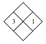 Diamond Problem. Left 3, Right 1, Top blank Bottom blank