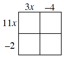 A generic rectangle: Top edge labeled: 3 x and negative 4. Left edge labeled: 11, x and negative 2. Interior sections are blank.