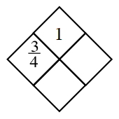 Diamond Problem. Left 3 divided by 4, Right blank, Top 1, Bottom blank