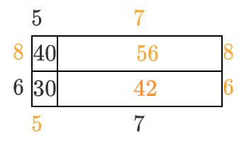 Additions to the generic rectangle as follows: Left edge top and right edge top, each is 8. Interior top right is 56. Interior bottom right is 42.