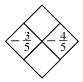Diamond Problem. Left negative 3 divided by 5, Right negative 4 divided by 5, Top blank,  Bottom blank