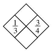 Diamond Problem. Left 1 divided by 3, Right 3 divided by 4, Top blank,  Bottom blank