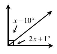 Two adjacent angles together form a 90 degree angle. The angle on the left is x minus 10 degrees. The angle on the right is 2 x + 1 degrees.