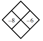 Diamond Problem. Left negative 8, Right negative 6, Top blank,  Bottom blank