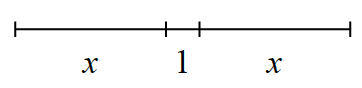 A line segment with 3 sections, and labeled as follows: x, 1, and x.