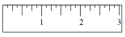 The figure is a conventional ruler showing 0 to 3 inches in one eighth intervals.