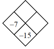 Diamond Problem. Left  negative 7,  Right blank, Top blank,  Bottom negative 15