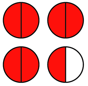 4 circles each divided vertically in two equal parts. 3 of the circles are completely shaded. The fourth circle has only left side shaded.