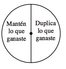 Ruleta dividida por la mitad, rotulada como sigue: Mantén lo que ganaste y Duplica lo que ganaste.