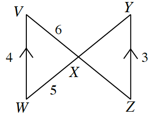 Triangle, V, X, W, is attached to triangle, Y, X, Z, at vertex point, X, with sides labeled as follows: V X, 6, side, V W, 4, and single arrow, X W, 5, Y Z, 3, and single arrow.