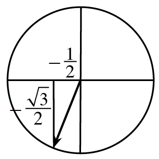 Unit Circle, right triangle in third quadrant, labeled as follows: horizontal leg, negative 1 half, vertical leg, negative 1 half times square root of 3.