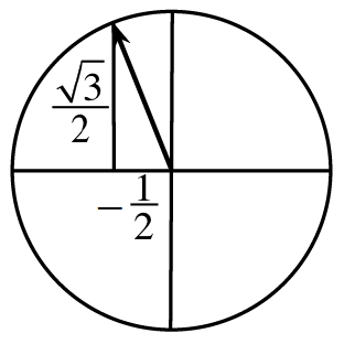 Unit Circle, right triangle in second quadrant, labeled as follows: horizontal leg, negative 1 half, vertical leg, 1 half times square root of 3.