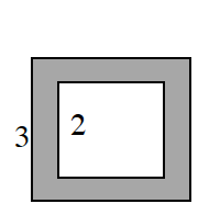 A square within a square, with the space between the squares shaded.  The inner square side is labeled '2' and the outer square side is labeled '3'.