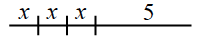 A line segment with 4 sections, 3 are equal, each labeled, x, with last section labeled 5.