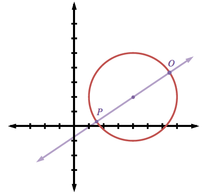 A line drawn through the center of the circle.