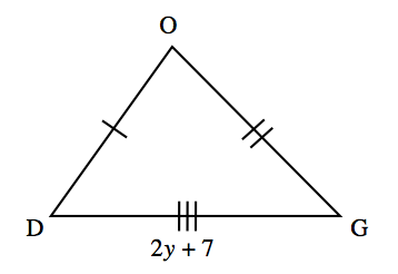 Triangle D, O, G with side length 2 Y + 7 on side D, G. Sid D, O has 1 tick mark, Side O, G, has 2 tick marks, and side D, G, has 3 tick marks.
