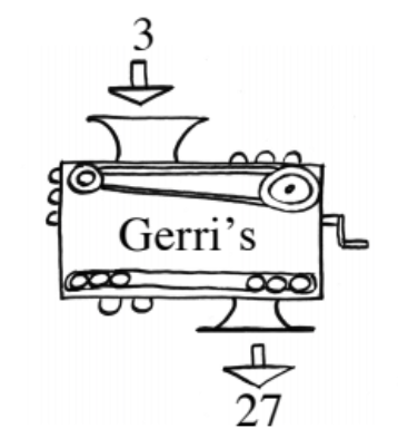 Function machine, input labeled 3, rule labeled, Gerri's, output labeled 27.