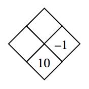 7.3.1-x,y diamond pattern a